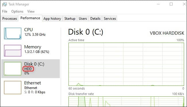 Disk Type in the Task Manager